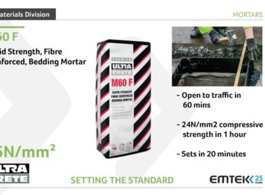 Emtek's M60F is a Rapid Strength Fibre R…